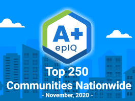 epIQ Top 250 Communities Nationwide Award